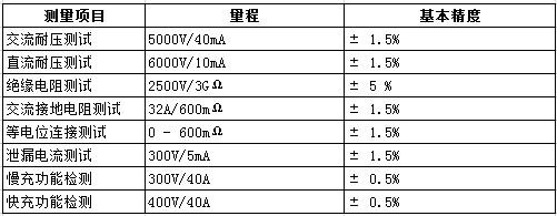 新能源技术参数.JPG